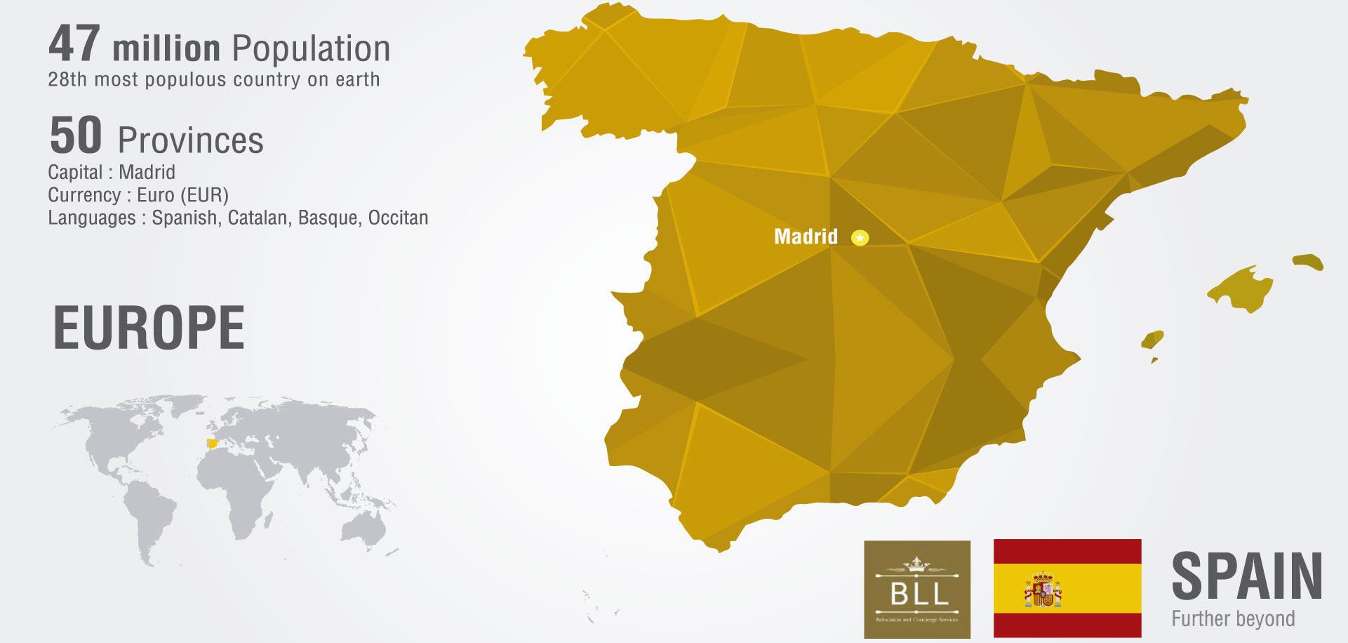 opening business in Spain